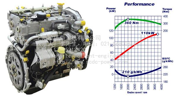 SCDC - VM MOTOR engine and spare parts|VM R428 DOHC engine